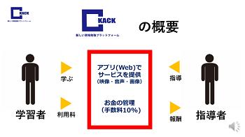 岐南工業高校「資格勉強プラットフォーム ckack(シーカック)」
